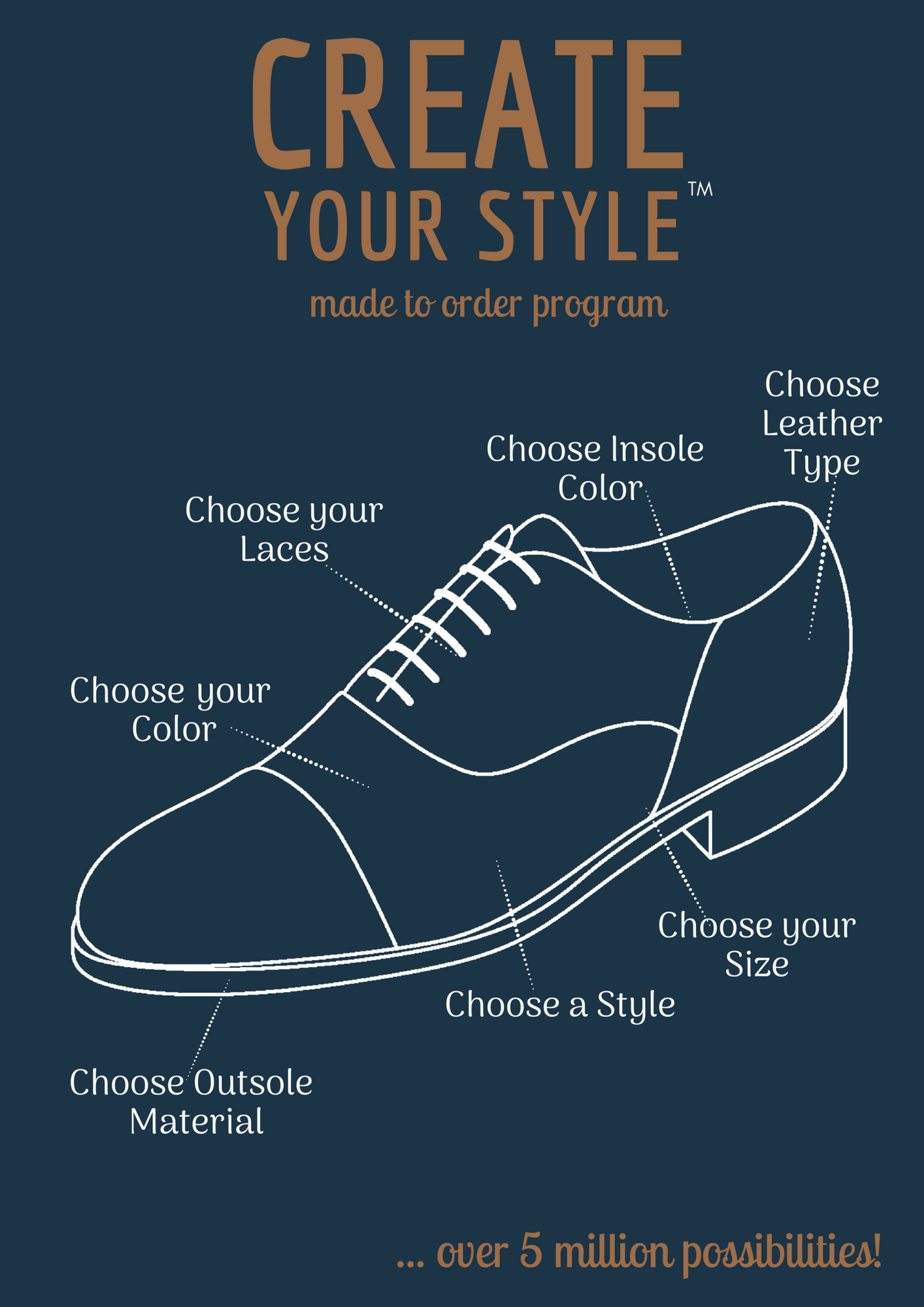 CREATE YOUR STYLE (1).png