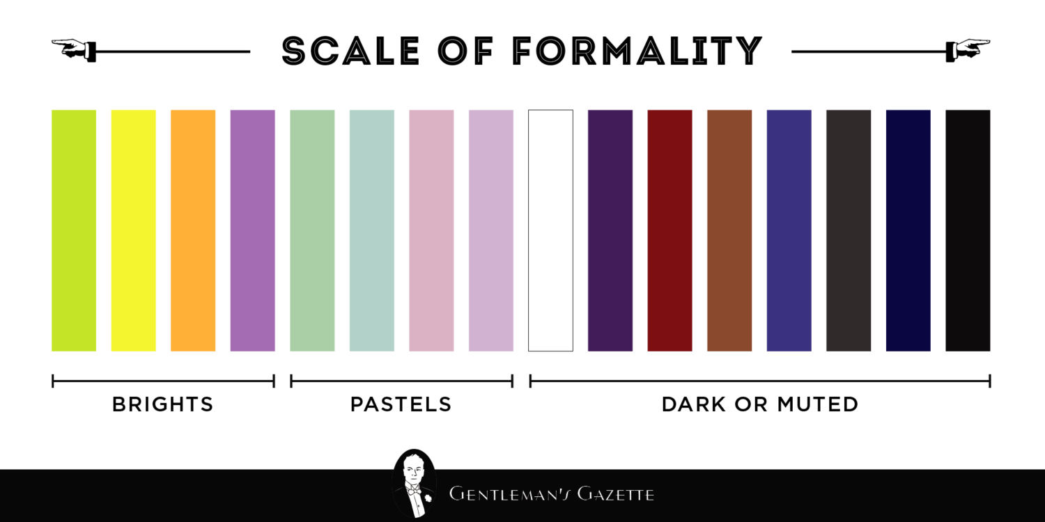 formality-scale_colors-1500x750.png