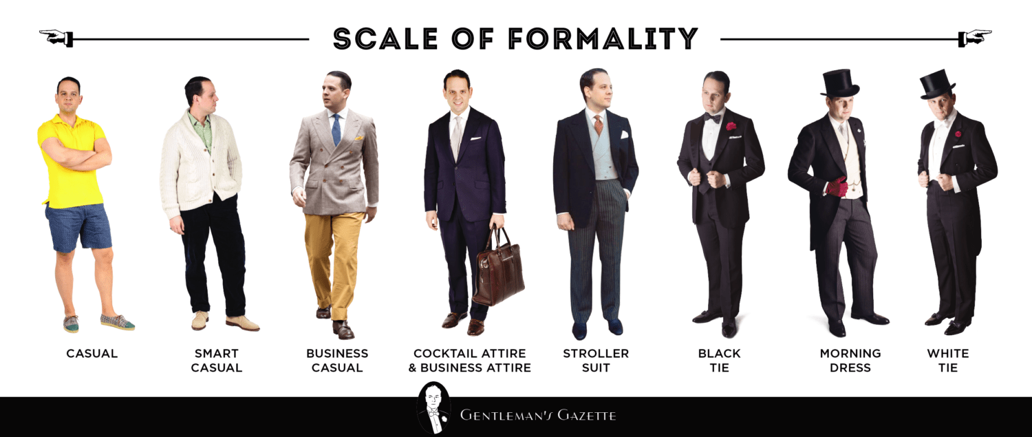 formality-scale_dress-codes-1500x635.png