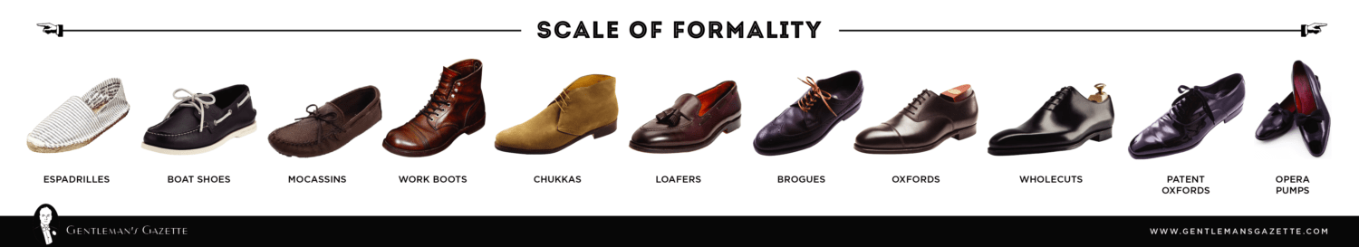 formality-scale_shoes-1-1500x273.png