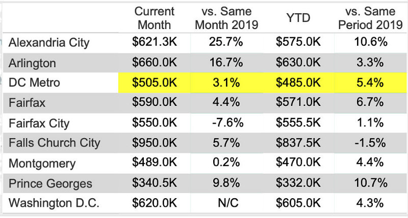 median-region-prices.jpg