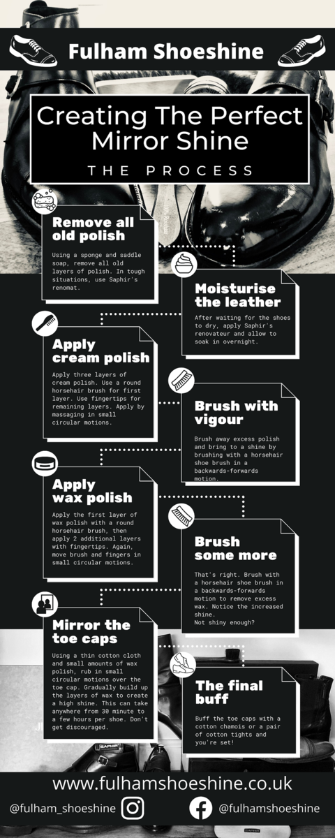 mirrorshine-infographic.png