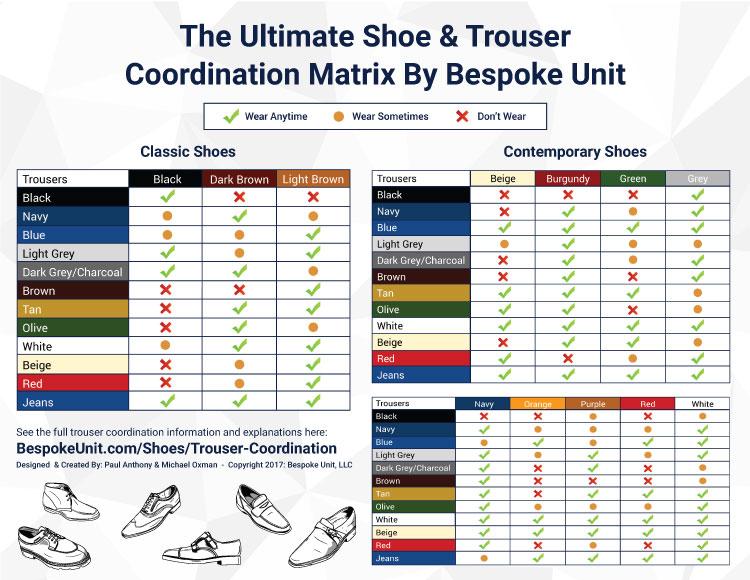 The-Ultimate-Shoe-Trouser-Coordination-Matrix-By-Bespoke-Unit-750.jpg