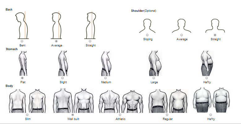 Pin Square Vs Sloping Shoulders Images To Pinterest