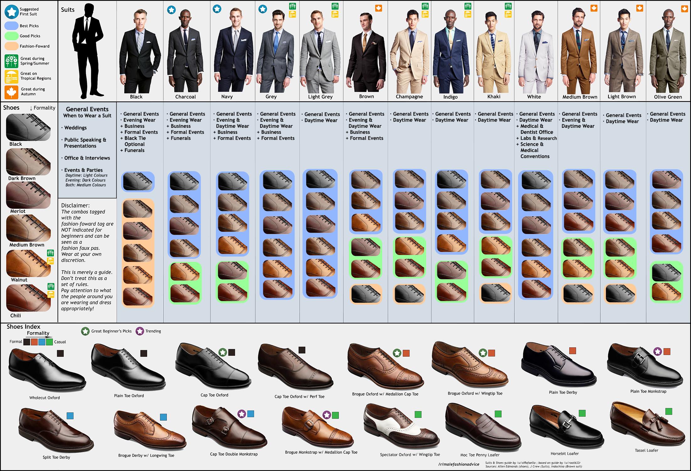 Allen Edmonds Dress Shoe Recommendations For Work Styleforum