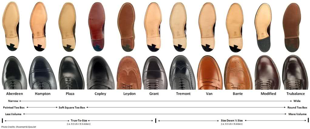 Alden shoes sizing guide styleforum