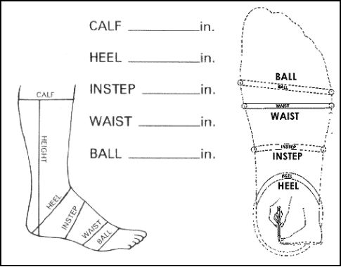 How To Measure Foot Width For Shoes