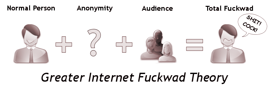 Greater_Internet_Fuckwad_Theory.png