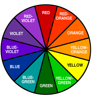 4colorwheel.png