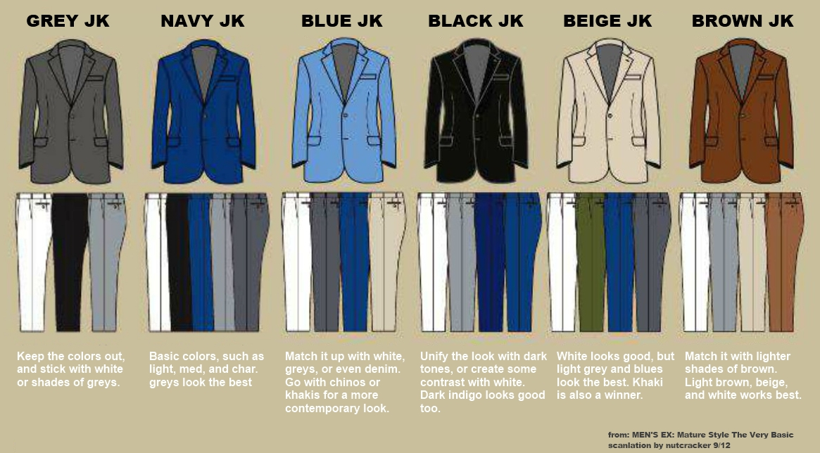 What kind of pants does a grey sport coat work with ?? - Page 2