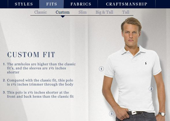 difference between rl polos custom fit and slim fit