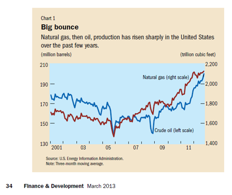 Hannerhan's photos in Oil (and gas), oil wealth, etc.