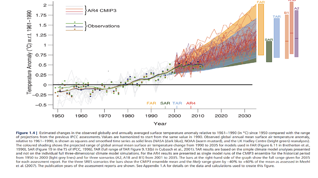 AldenPyle's photos in 92-97% of Scientists Say Climate Change is Real; 90% say Humans to Blame